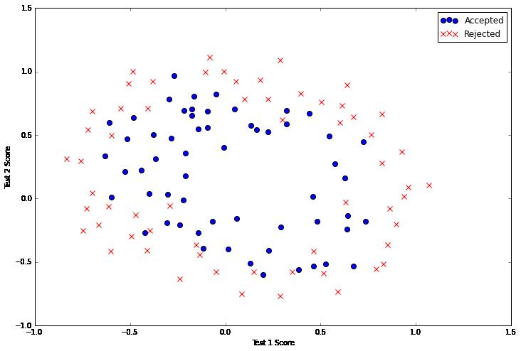 machine learning exercises